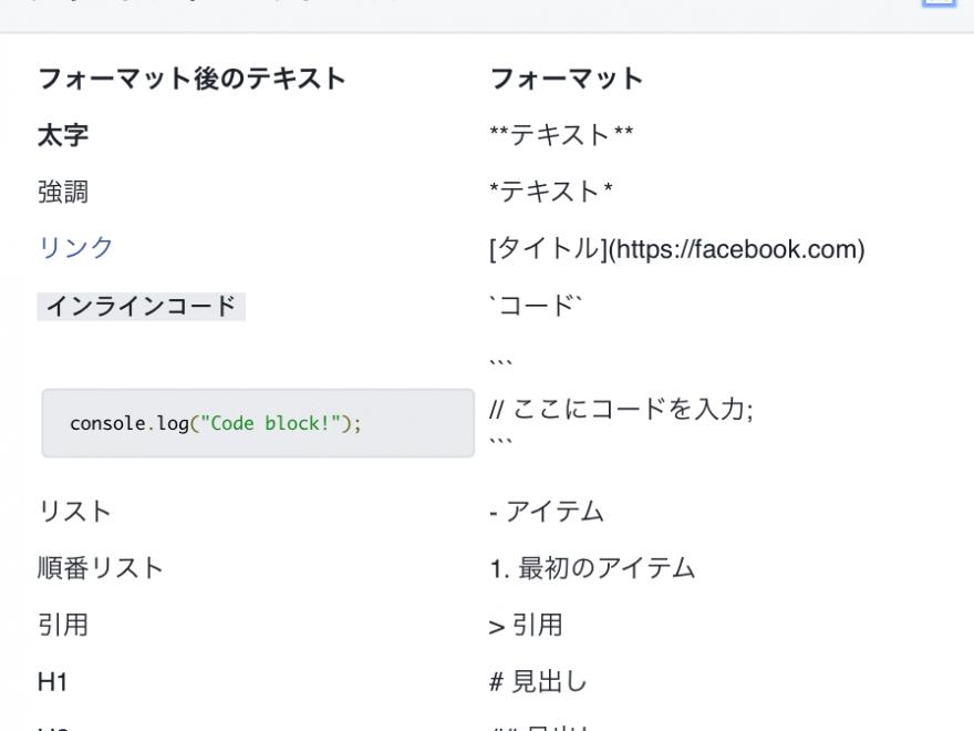 facebook Markdown