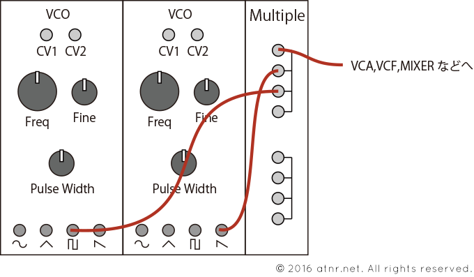 2vco_with_multiple