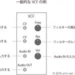 モジュラーシンセのVCFの仕組み