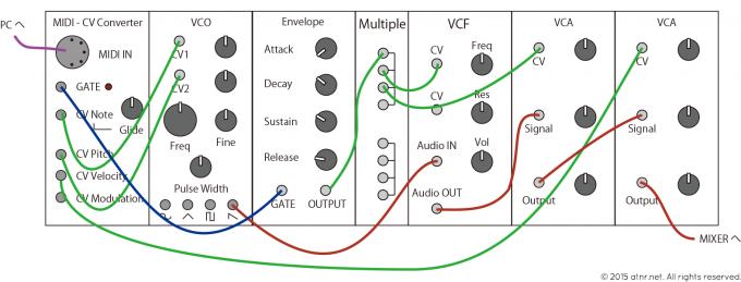 MIDI-CV コンバーターを使ってモジュラーシンセ上でベロシティーを実現する