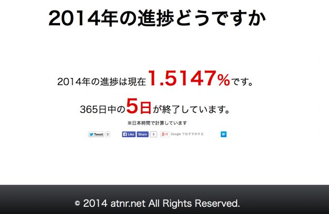 2014年の進捗どうですか